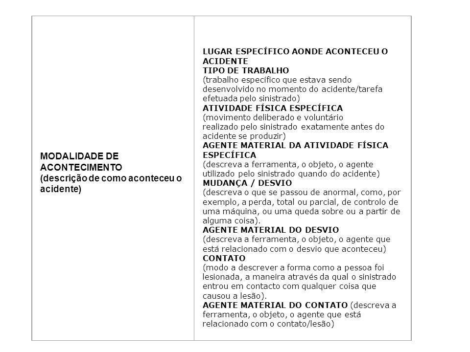 MODALIDADE DE ACONTECIMENTO (descrição de como aconteceu o acidente) LUGAR ESPECÍFICO AONDE ACONTECEU O ACIDENTE TIPO DE TRABALHO (trabalho específico