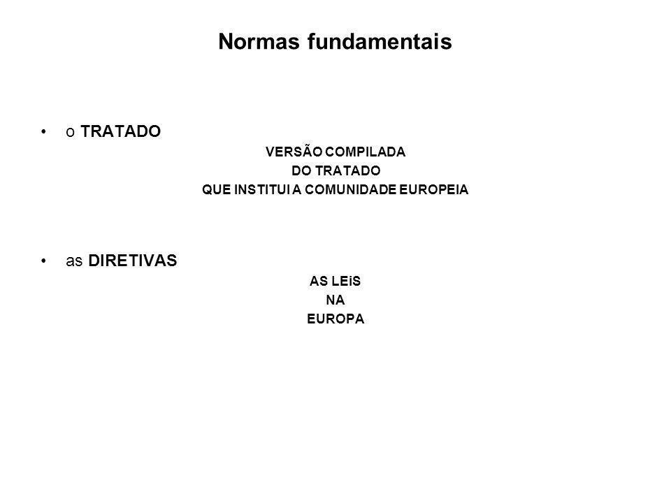 Normas fundamentais o TRATADO VERSÃO COMPILADA DO TRATADO QUE INSTITUI A COMUNIDADE EUROPEIA as DIRETIVAS AS LEiS NA EUROPA