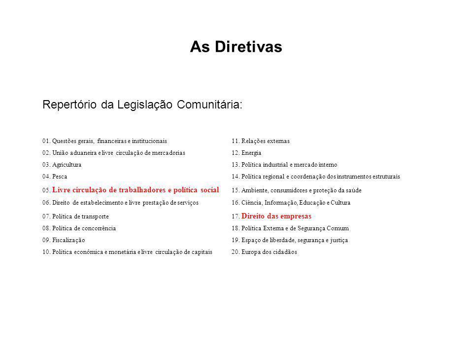 As Diretivas Repertório da Legislação Comunitária: 01. Questões gerais, financeiras e institucionais11. Relações externas 02. União aduaneira e livre
