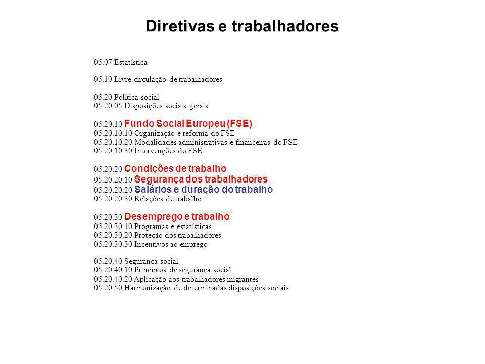Diretivas e trabalhadores 05.07 Estatística 05.10 Livre circulação de trabalhadores 05.20 Política social 05.20.05 Disposições sociais gerais 05.20.10