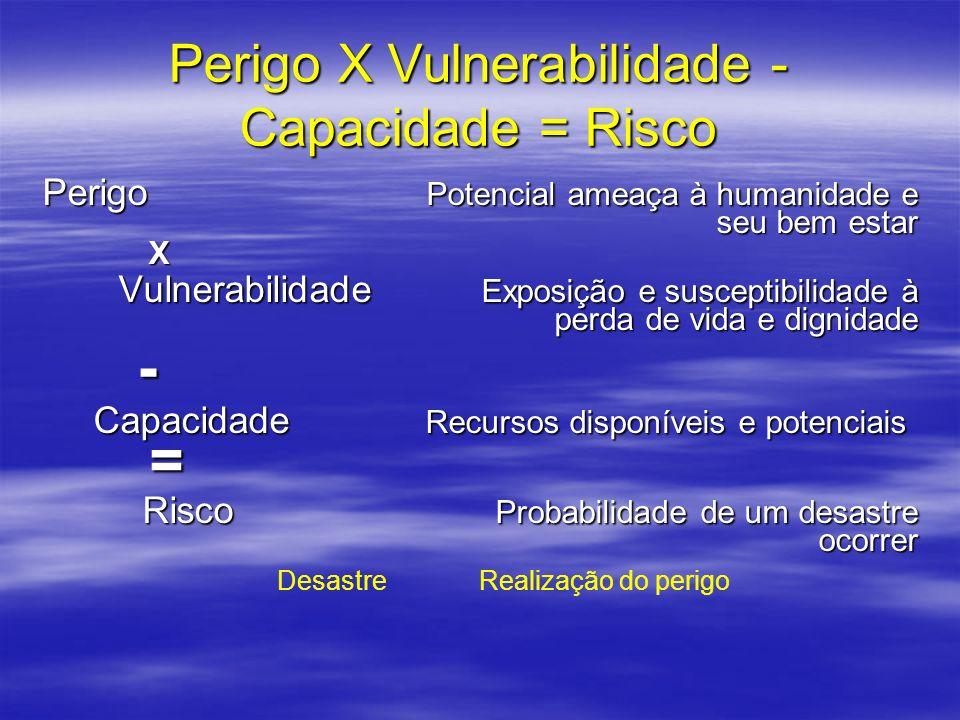 Perigo X Vulnerabilidade - Capacidade = Risco Perigo Potencial ameaça à humanidade e seu bem estar X Vulnerabilidade Exposição e susceptibilidade à pe