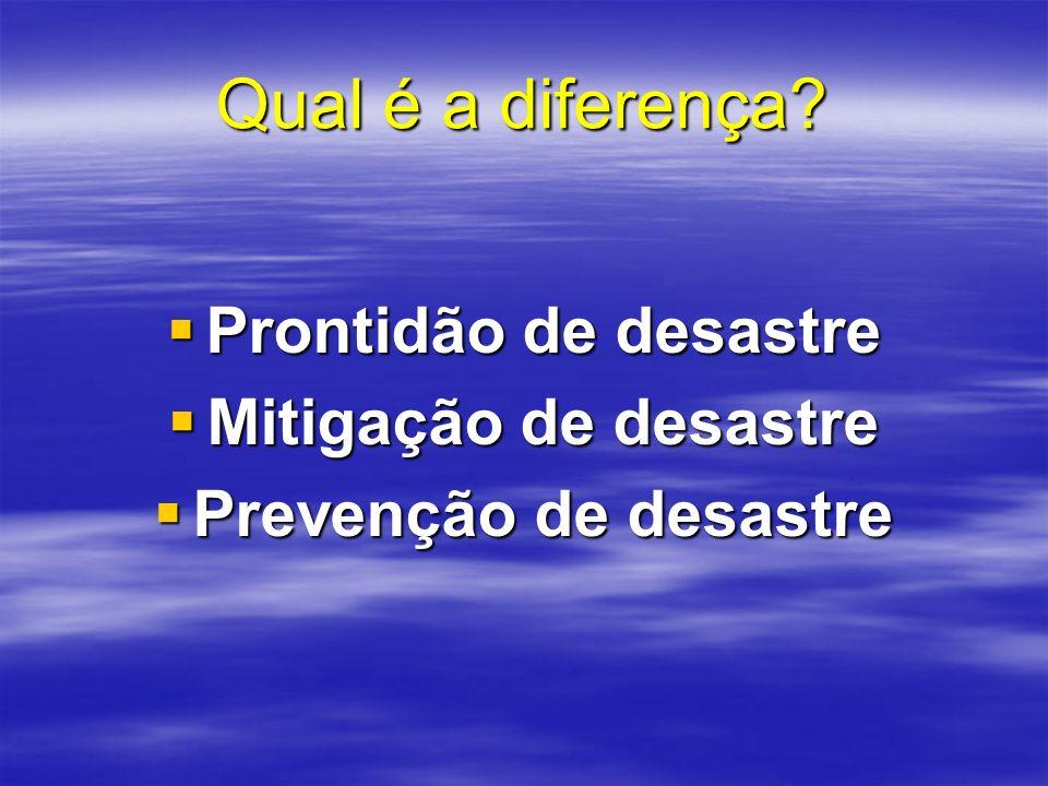 Qual é a diferença? Prontidão de desastre Prontidão de desastre Mitigação de desastre Mitigação de desastre Prevenção de desastre Prevenção de desastr