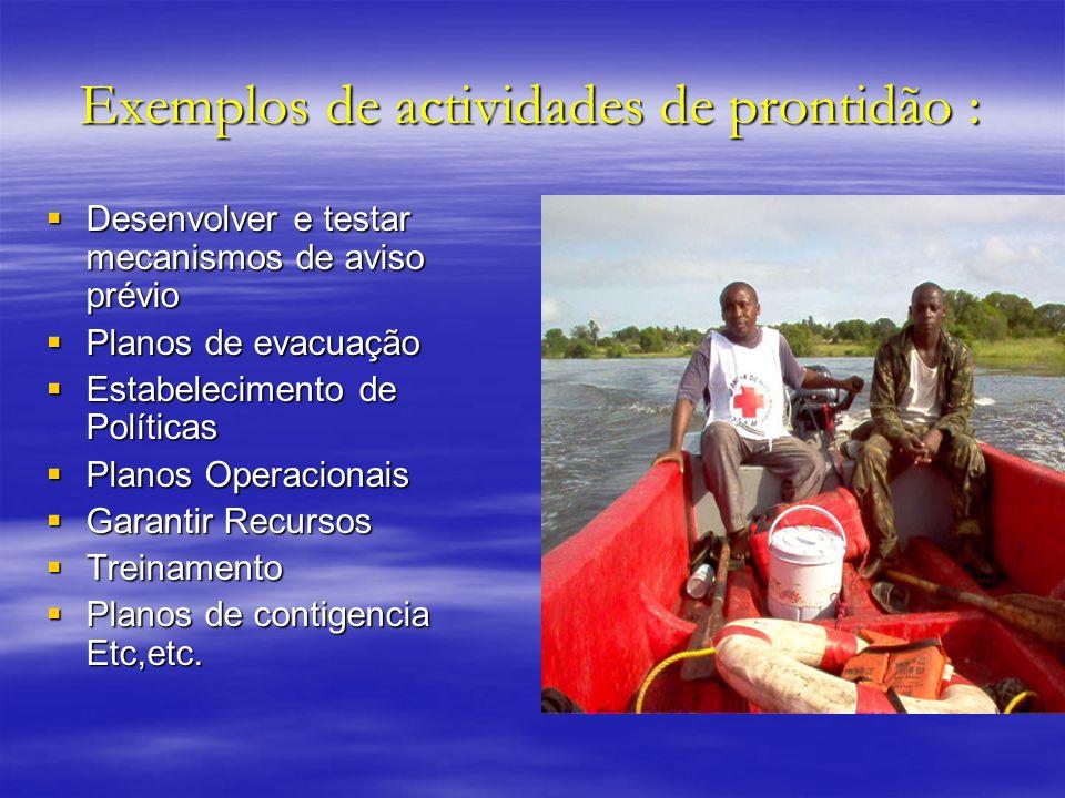 Exemplos de actividades de prontidão : Desenvolver e testar mecanismos de aviso prévio Desenvolver e testar mecanismos de aviso prévio Planos de evacu