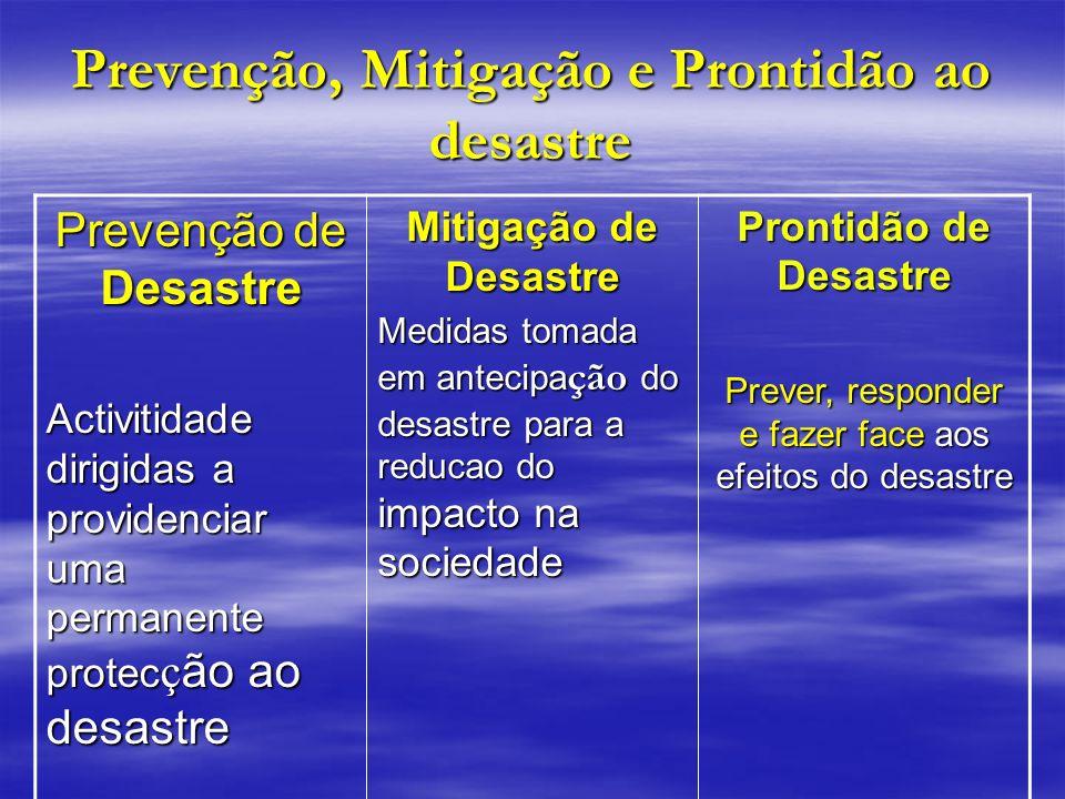 Prevenção, Mitigação e Prontidão ao desastre Prevenção de Desastre Activitidade dirigidas a providenciar uma permanente protec ç ão ao desastre Mitiga