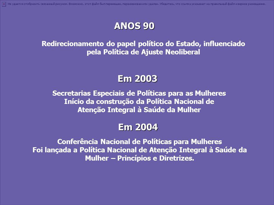 Em 2004 Em 2004 Conferência Nacional de Políticas para Mulheres Foi lançada a Política Nacional de Atenção Integral à Saúde da Mulher – Princípios e D