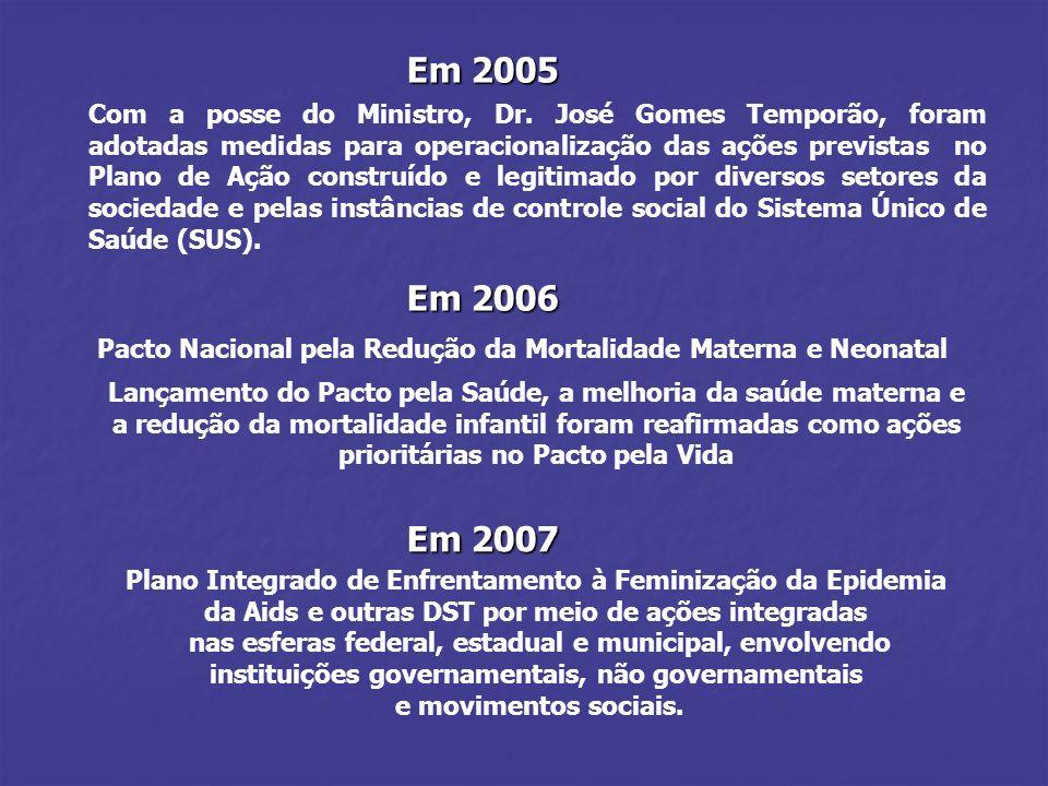 Em 2006 Lançamento do Pacto pela Saúde, a melhoria da saúde materna e a redução da mortalidade infantil foram reafirmadas como ações prioritárias no P