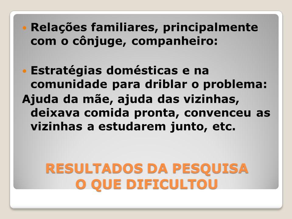 RESULTADOS DA PESQUISA O QUE DIFICULTOU Relações familiares, principalmente com o cônjuge, companheiro: Estratégias domésticas e na comunidade para dr
