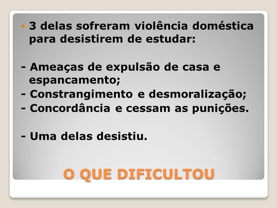 O QUE DIFICULTOU 3 delas sofreram violência doméstica para desistirem de estudar: - Ameaças de expulsão de casa e espancamento; - Constrangimento e de