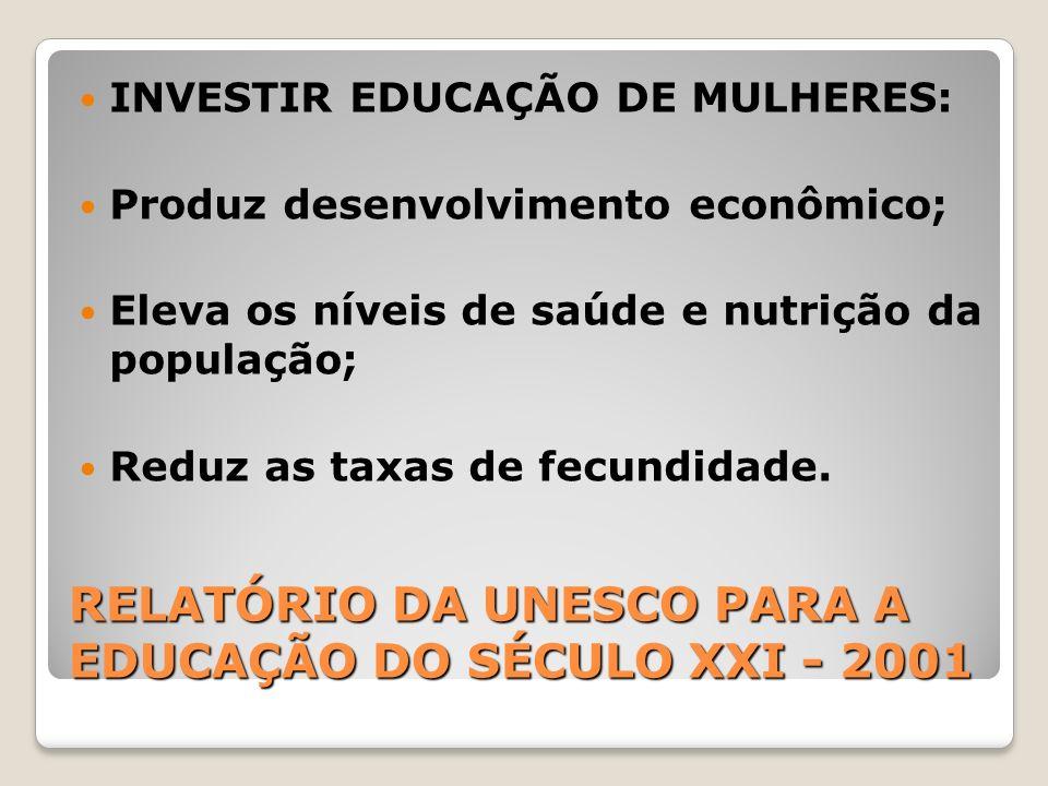 RELATÓRIO DA UNESCO PARA A EDUCAÇÃO DO SÉCULO XXI - 2001 INVESTIR EDUCAÇÃO DE MULHERES: Produz desenvolvimento econômico; Eleva os níveis de saúde e n
