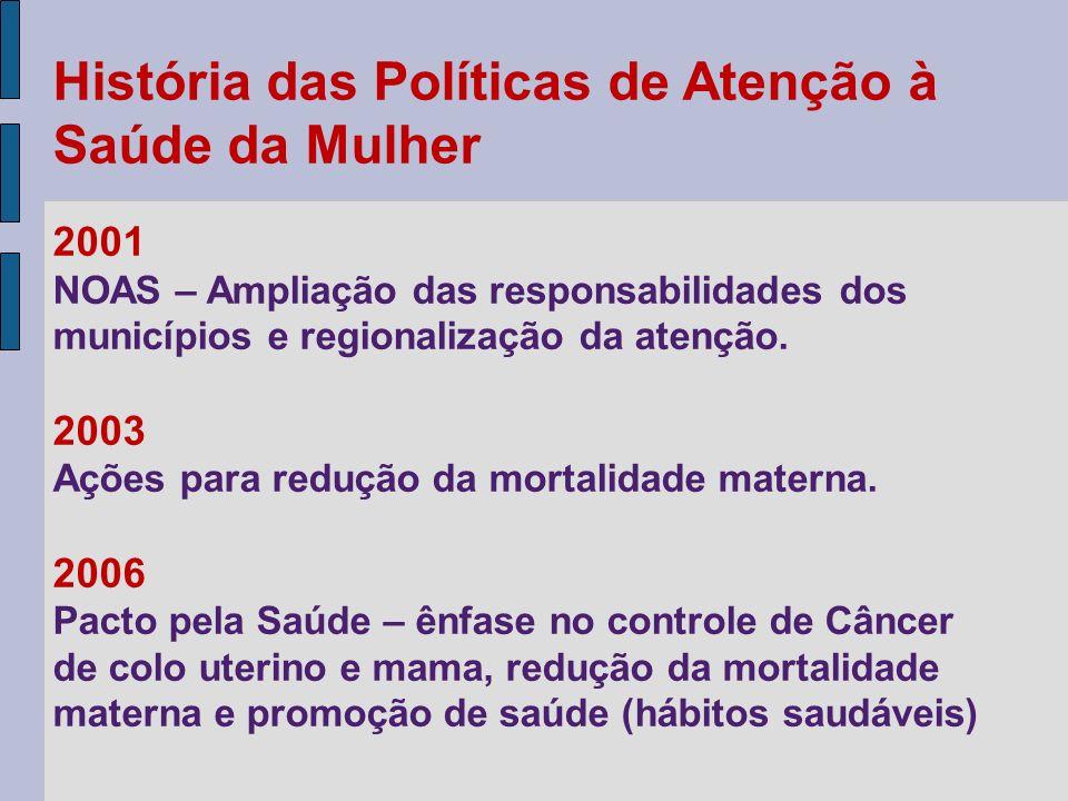 História das Políticas de Atenção à Saúde da Mulher 2001 NOAS – Ampliação das responsabilidades dos municípios e regionalização da atenção. 2003 Ações