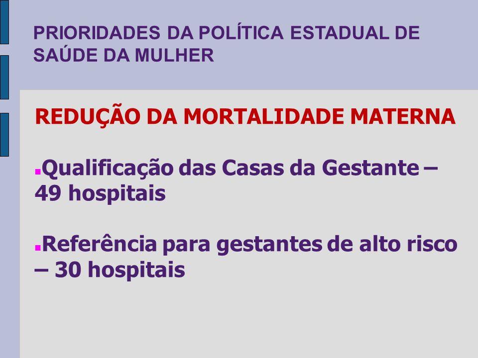 PRIORIDADES DA POLÍTICA ESTADUAL DE SAÚDE DA MULHER REDUÇÃO DA MORTALIDADE MATERNA Qualificação das Casas da Gestante – 49 hospitais Referência para g