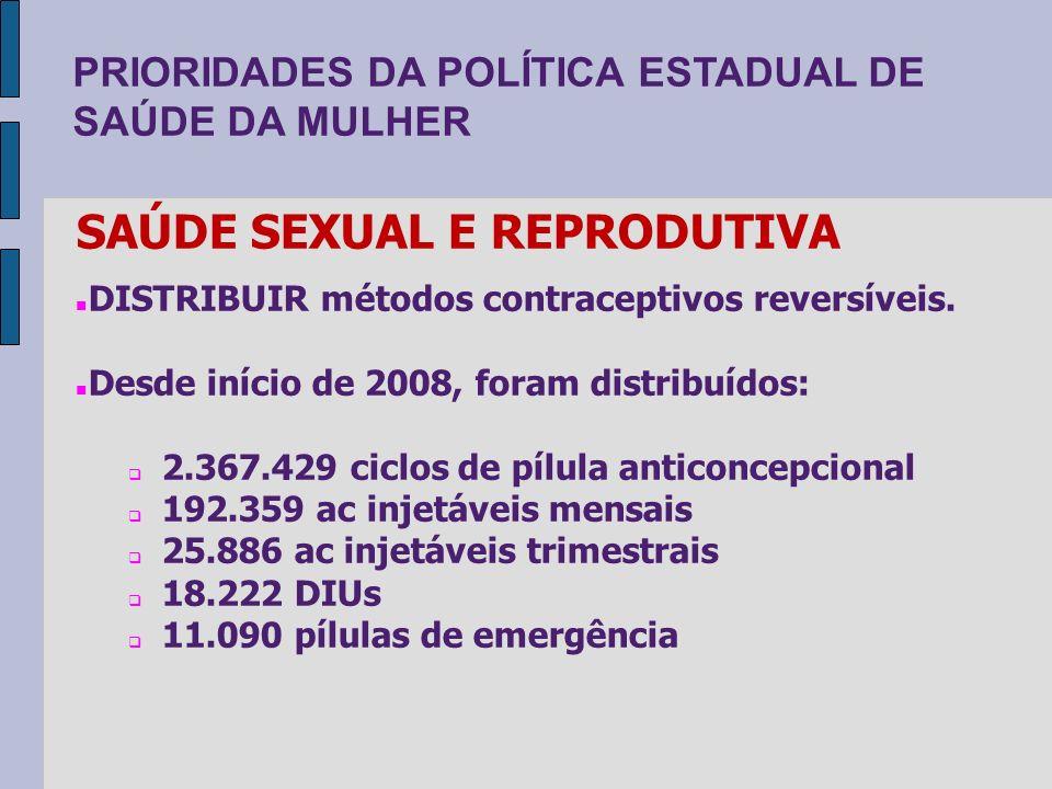 PRIORIDADES DA POLÍTICA ESTADUAL DE SAÚDE DA MULHER SAÚDE SEXUAL E REPRODUTIVA DISTRIBUIR métodos contraceptivos reversíveis. Desde início de 2008, fo