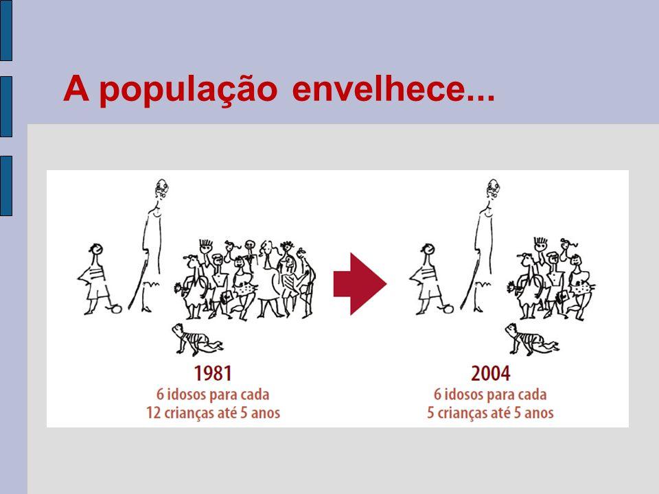 A população envelhece...