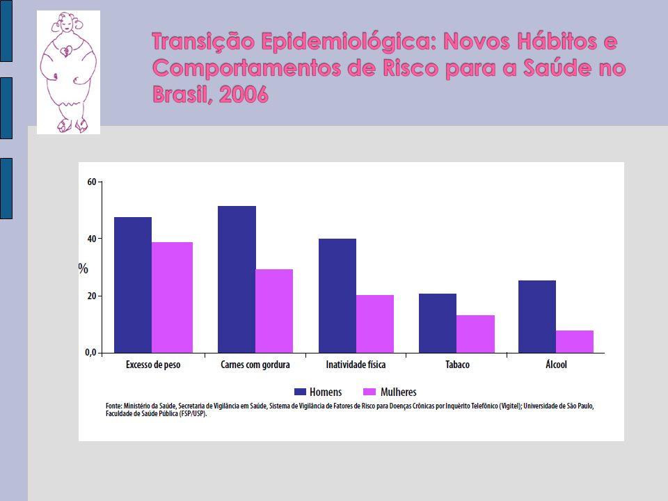 As mulheres têm cada vez menos filhos...