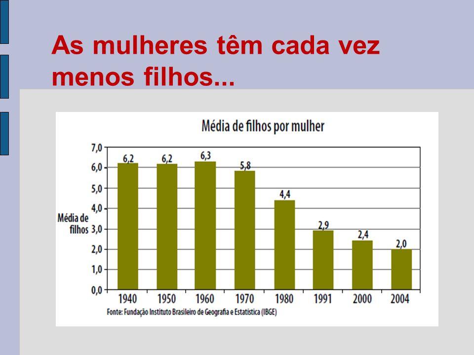 O Brasil mostra uma realidade na qual convivem doenças dos países desenvolvidos (cardiovasculares e crônico-degenerativas) com aquelas típicas do mundo subdesenvolvido (mortalidade materna ).
