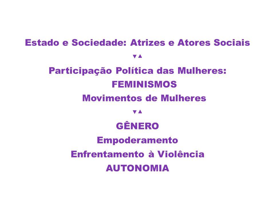 1993 - VI Encontro Feminista da América Latina e do Caribe, Costa del Sol/El Salvador.