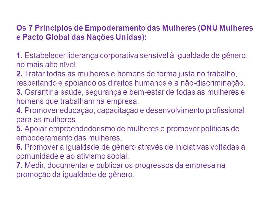 1997 – XII Encontro Nacional Feminista, Salvador/BA.
