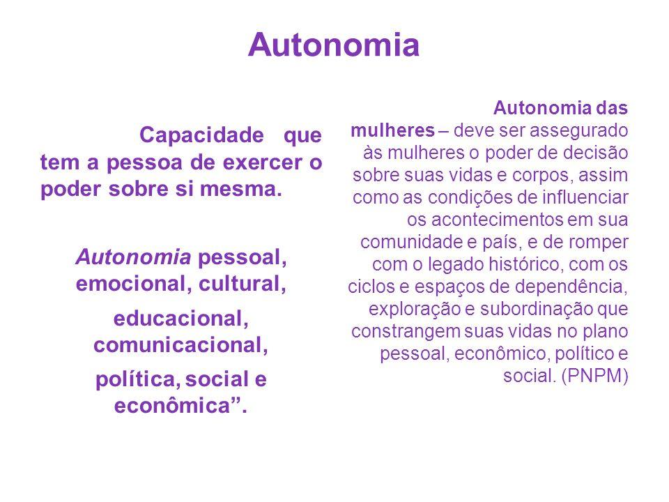 1986 e 1987 – VIII e XIX Encontros Nacionais Feministas, Nogueira/RJ e Garanhuns/PE, respectivamente.