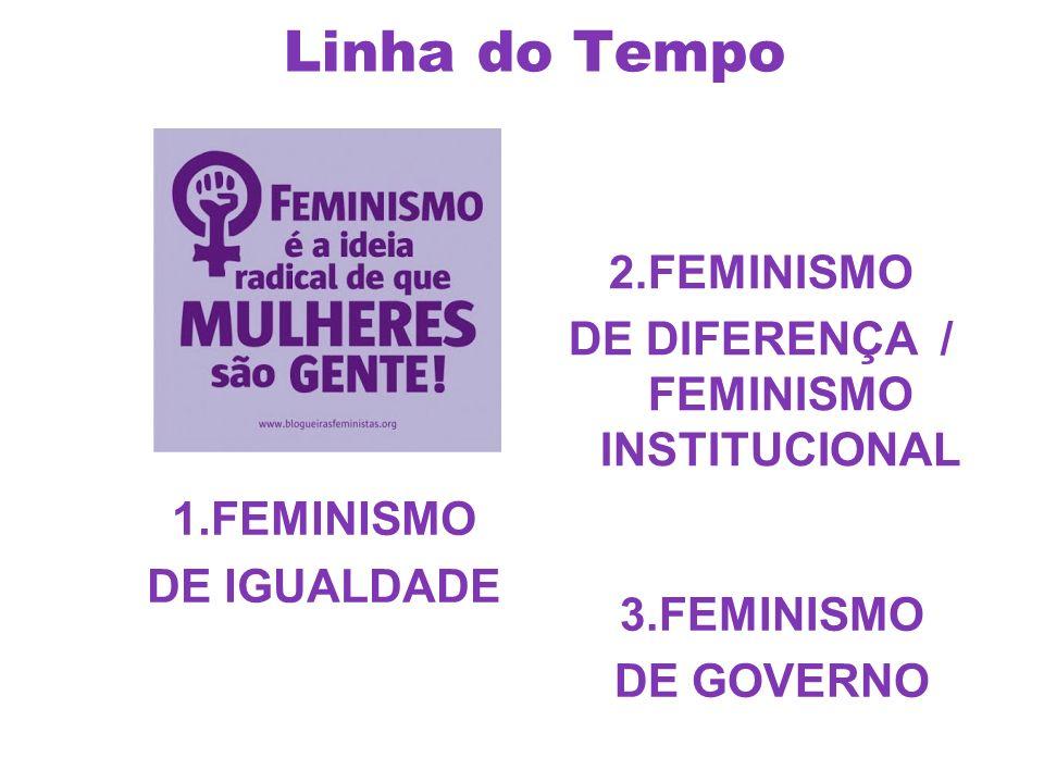 3ª Etapa: a partir do final da década de 80 – FEMINISMO INSTITUCIONAL/ FEMINISMO DE GOVERNO a) as políticas de identidade; b) a questão da diferença (também entre as próprias mulheres que não constituem uma categoria social homogênea) (somos todas diferentes, mas todas iguais).