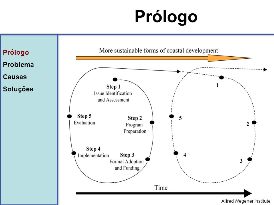 Prólogo Problema Causas Soluções Prólogo Problema Causas Soluções Prólogo Alfred Wegener Institute