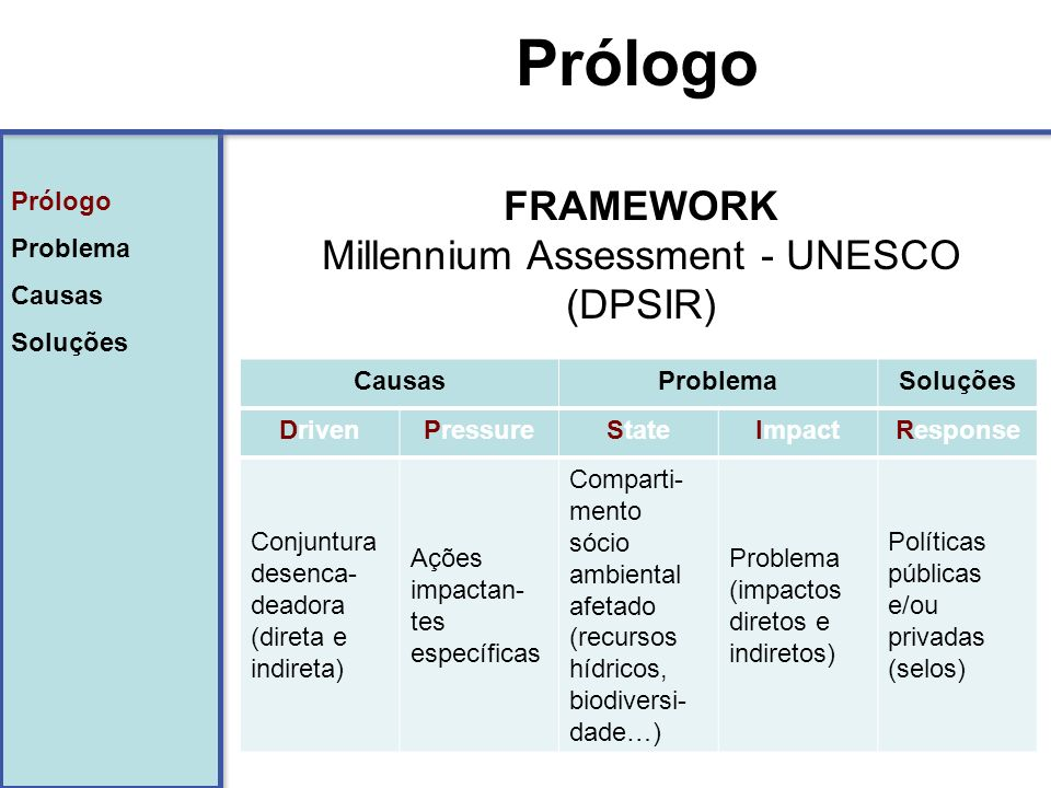 Prólogo Problema Causas Soluções Prólogo Problema Causas Soluções Prólogo FRAMEWORK Millennium Assessment - UNESCO (DPSIR) CausasProblemaSoluções Driv