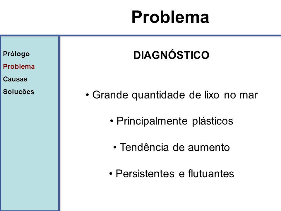 Prólogo Problema Causas Soluções: - Modelo teórico - Convenções internacionais - Políticas públicas - Iniciativa privada - Tecnologia e inovação Prólogo Problema Causas Soluções: - Modelo teórico - Convenções internacionais - Políticas públicas - Iniciativa privada - Tecnologia e inovação Soluções CONVENÇÕES INTERNACIONAIS MARPOL (1973/1978) Anexo V – Prevenção da Poluição por Lixo de Embarcações (1988)