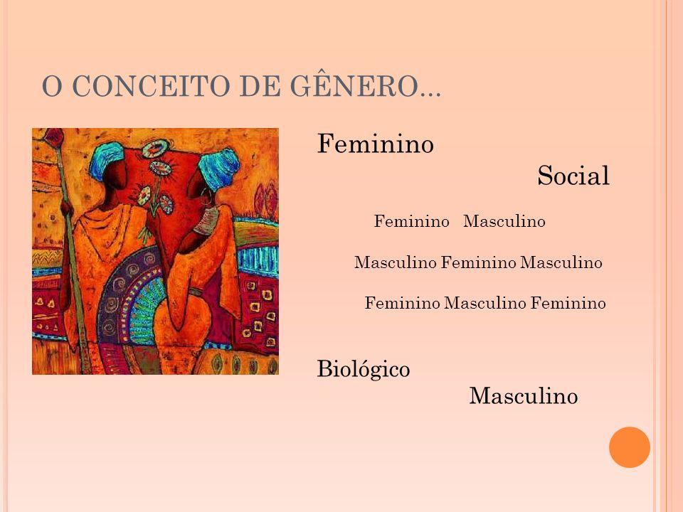 O CONCEITO DE GÊNERO... Feminino Social Feminino Masculino Masculino Feminino Masculino Feminino Masculino Feminino Biológico Masculino