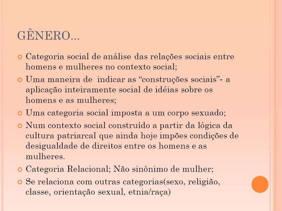 GÊNERO... Categoria social de análise das relações sociais entre homens e mulheres no contexto social; Uma maneira de indicar as construções sociais-