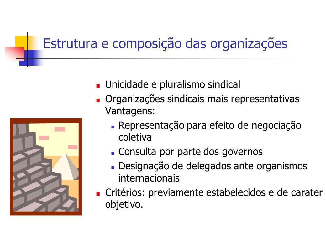 Estrutura e composição das organizações Unicidade e pluralismo sindical Organizações sindicais mais representativas Vantagens: Representação para efei