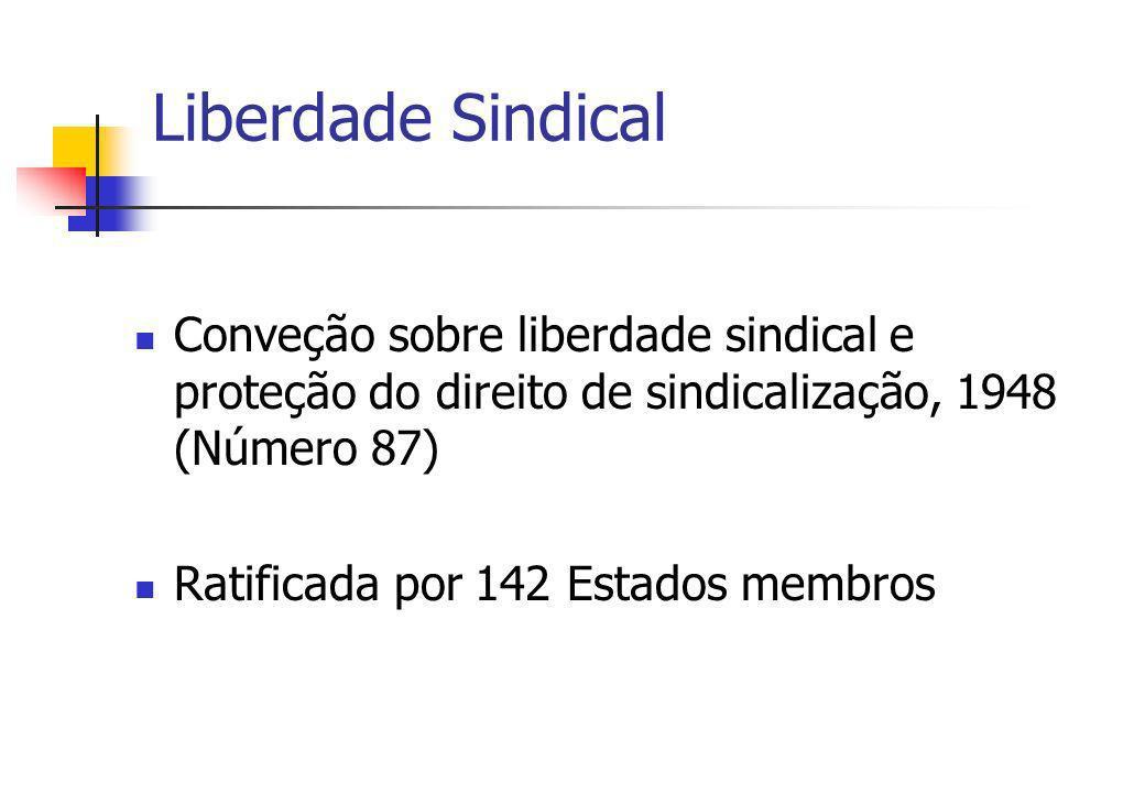 Liberdade Sindical Conveção sobre liberdade sindical e proteção do direito de sindicalização, 1948 (Número 87) Ratificada por 142 Estados membros