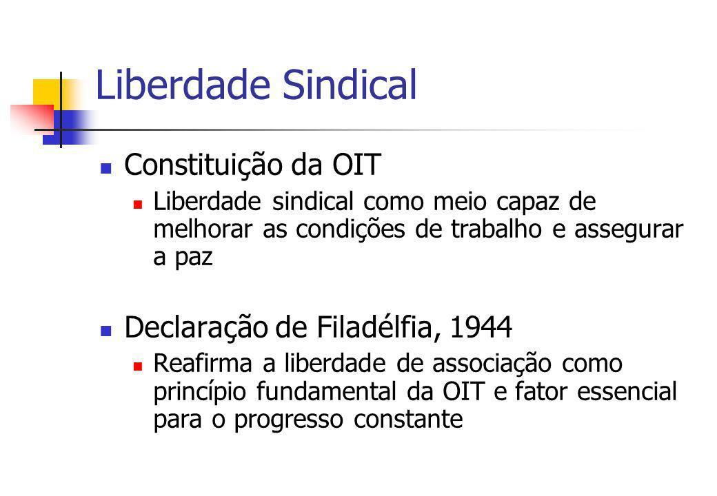 Liberdade Sindical Constituição da OIT Liberdade sindical como meio capaz de melhorar as condições de trabalho e assegurar a paz Declaração de Filadél
