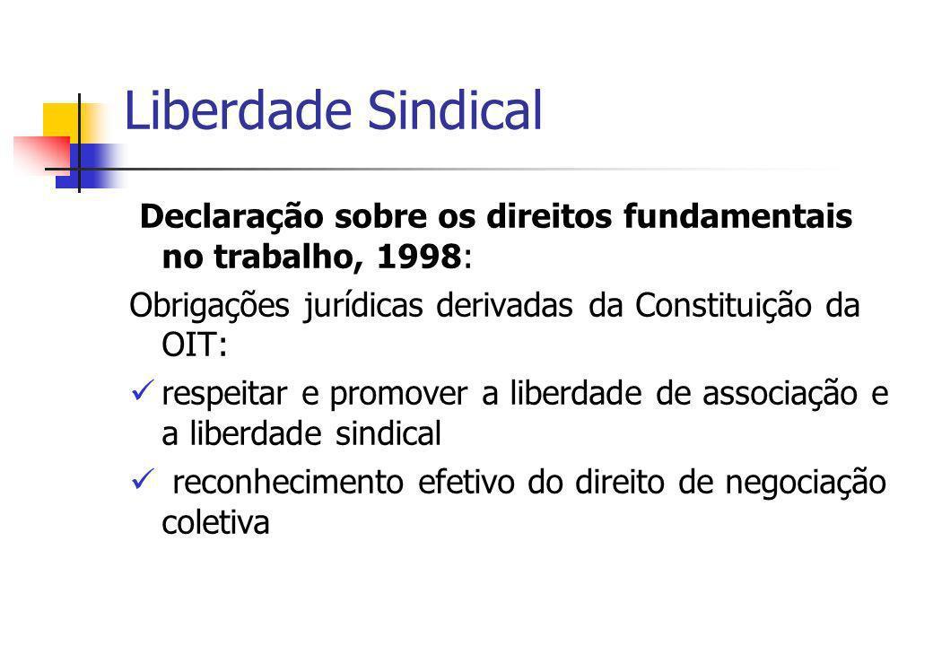 Liberdade Sindical Declaração sobre os direitos fundamentais no trabalho, 1998: Obrigações jurídicas derivadas da Constituição da OIT: respeitar e pro