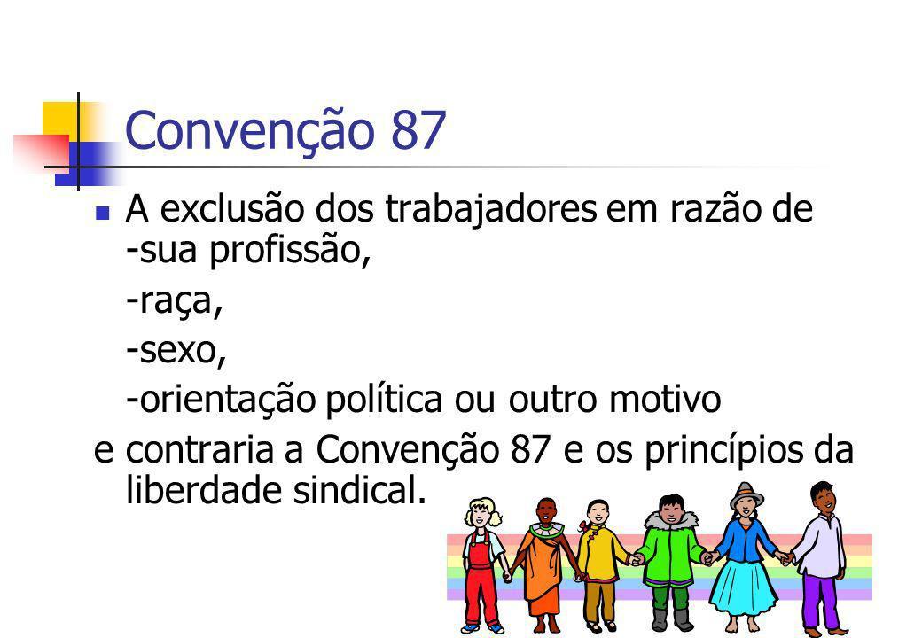 Convenção 87 A exclusão dos trabajadores em razão de -sua profissão, -raça, -sexo, -orientação política ou outro motivo e contraria a Convenção 87 e o