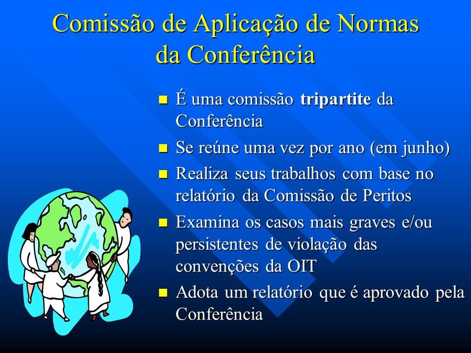 Comissão de Aplicação de Normas da Conferência É uma comissão tripartite da Conferência Se reúne uma vez por ano (em junho) Realiza seus trabalhos com