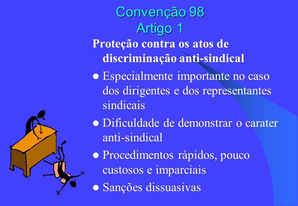 Convenção 98 Artigo 1 Proteção contra os atos de discriminação anti-sindical Especialmente importante no caso dos dirigentes e dos representantes sind