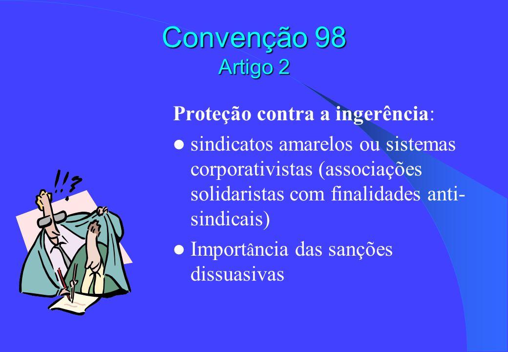 Convenção 98 Artigo 2 Proteção contra a ingerência: sindicatos amarelos ou sistemas corporativistas (associações solidaristas com finalidades anti- si