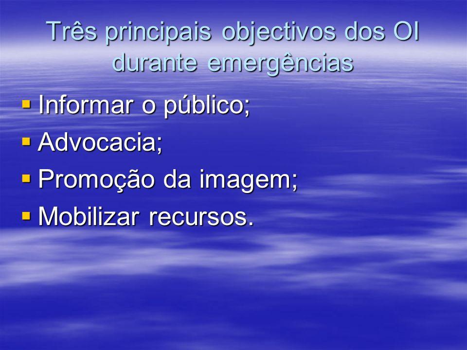 Três principais objectivos dos OI durante emergências Informar o público; Informar o público; Advocacia; Advocacia; Promoção da imagem; Promoção da imagem; Mobilizar recursos.