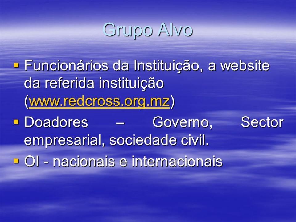 Grupo Alvo Funcionários da Instituição, a website da referida instituição (www.redcross.org.mz) Funcionários da Instituição, a website da referida ins