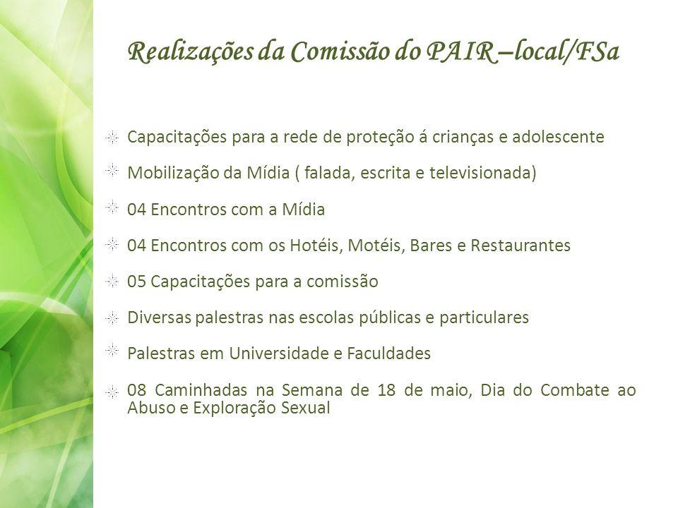 Realizações da Comissão do PAIR –local/FSa Capacitações para a rede de proteção á crianças e adolescente Mobilização da Mídia ( falada, escrita e tele