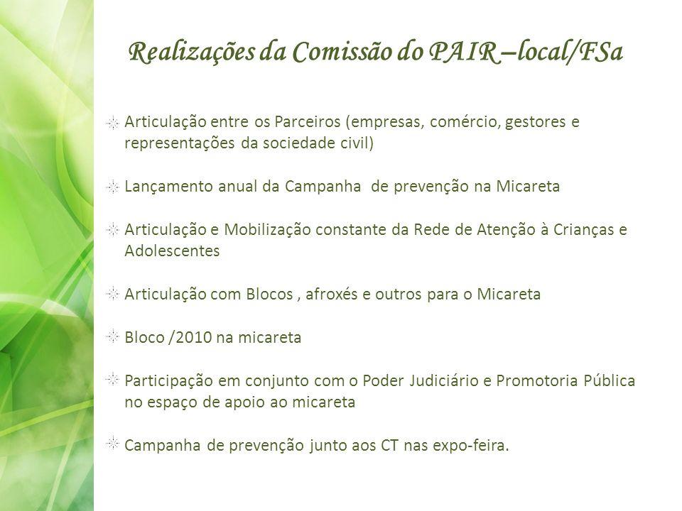 Realizações da Comissão do PAIR –local/FSa Articulação entre os Parceiros (empresas, comércio, gestores e representações da sociedade civil) Lançament