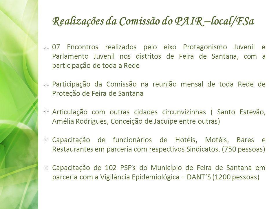 Realizações da Comissão do PAIR –local/FSa 07 Encontros realizados pelo eixo Protagonismo Juvenil e Parlamento Juvenil nos distritos de Feira de Santa