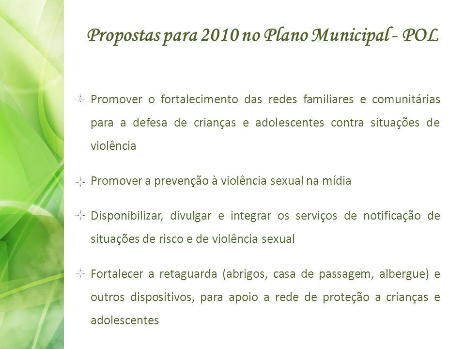 Propostas para 2010 no Plano Municipal - POL Promover o fortalecimento das redes familiares e comunitárias para a defesa de crianças e adolescentes co