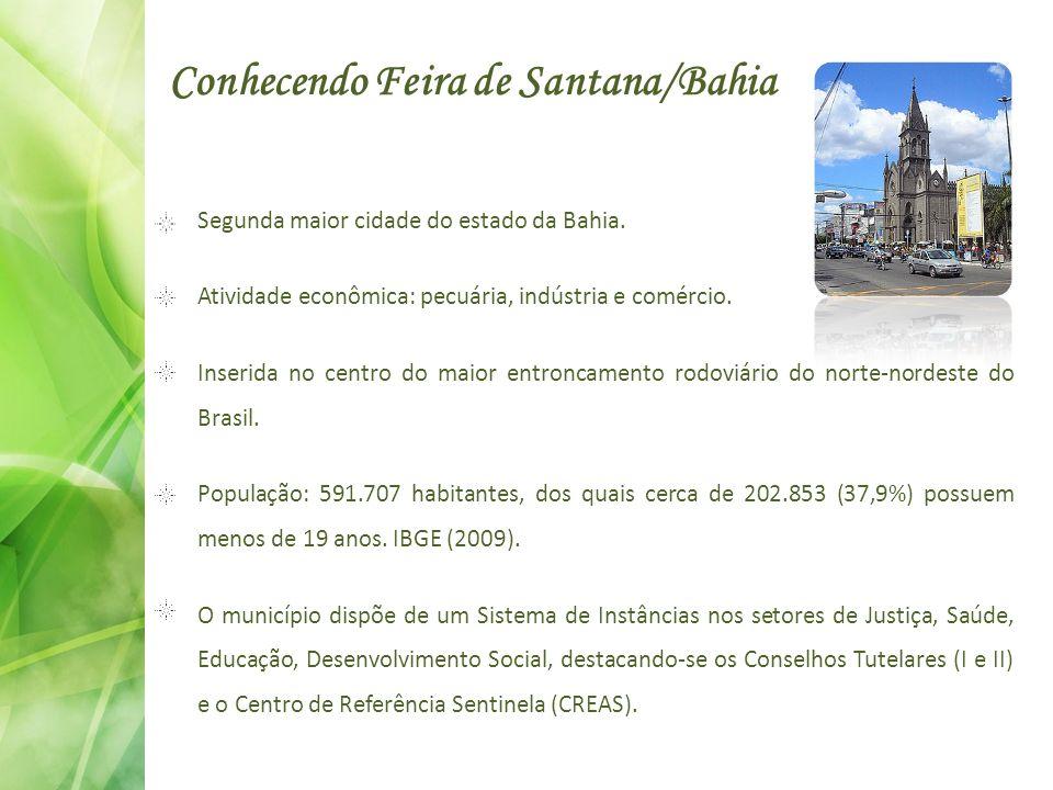 Conhecendo Feira de Santana/Bahia Segunda maior cidade do estado da Bahia. Atividade econômica: pecuária, indústria e comércio. Inserida no centro do