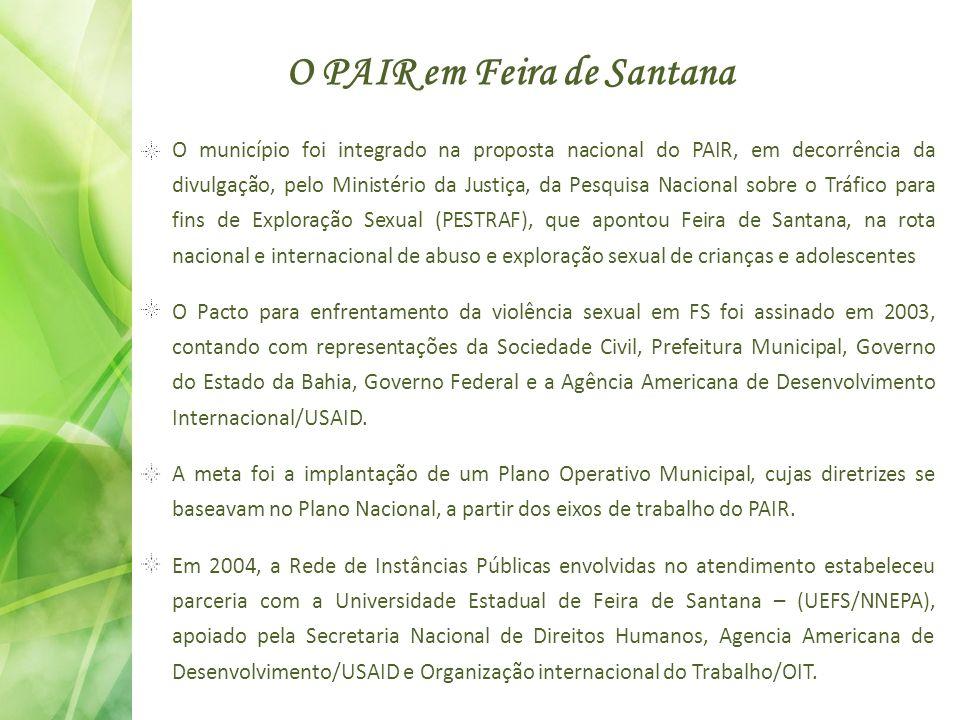 O PAIR em Feira de Santana O município foi integrado na proposta nacional do PAIR, em decorrência da divulgação, pelo Ministério da Justiça, da Pesqui