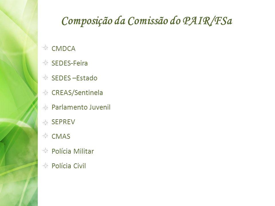 Composição da Comissão do PAIR/FSa CMDCA SEDES-Feira SEDES –Estado CREAS/Sentinela Parlamento Juvenil SEPREV CMAS Polícia Militar Polícia Civil