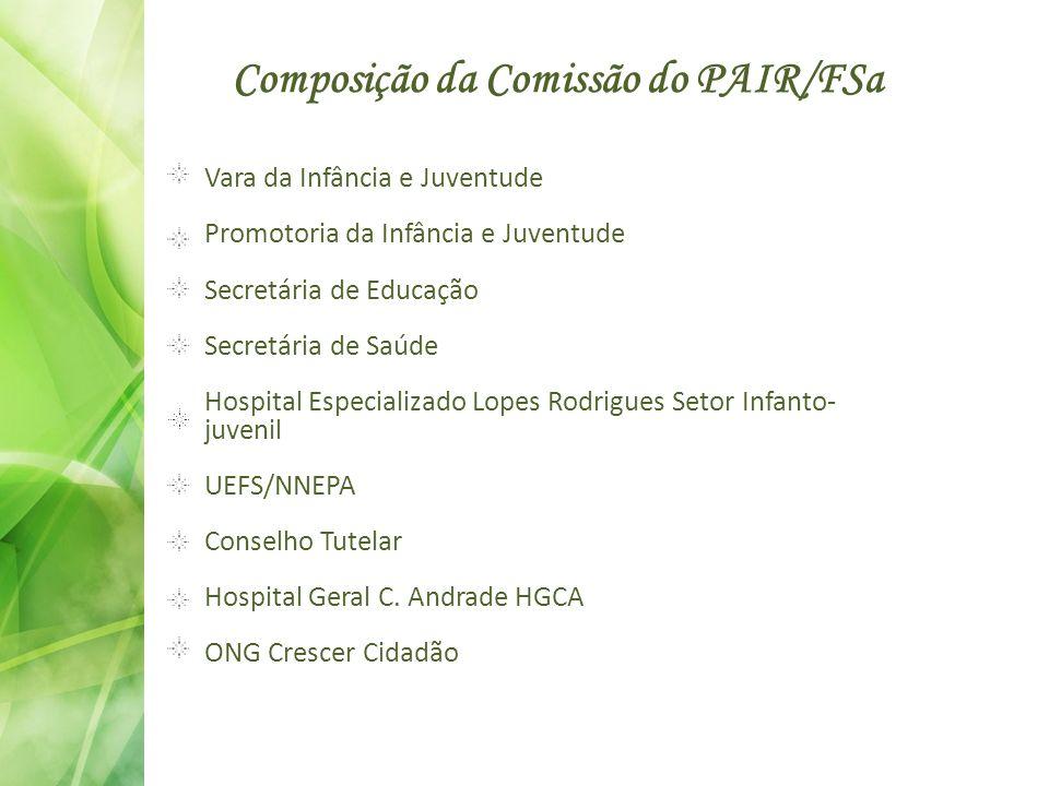 Vara da Infância e Juventude Promotoria da Infância e Juventude Secretária de Educação Secretária de Saúde Hospital Especializado Lopes Rodrigues Seto