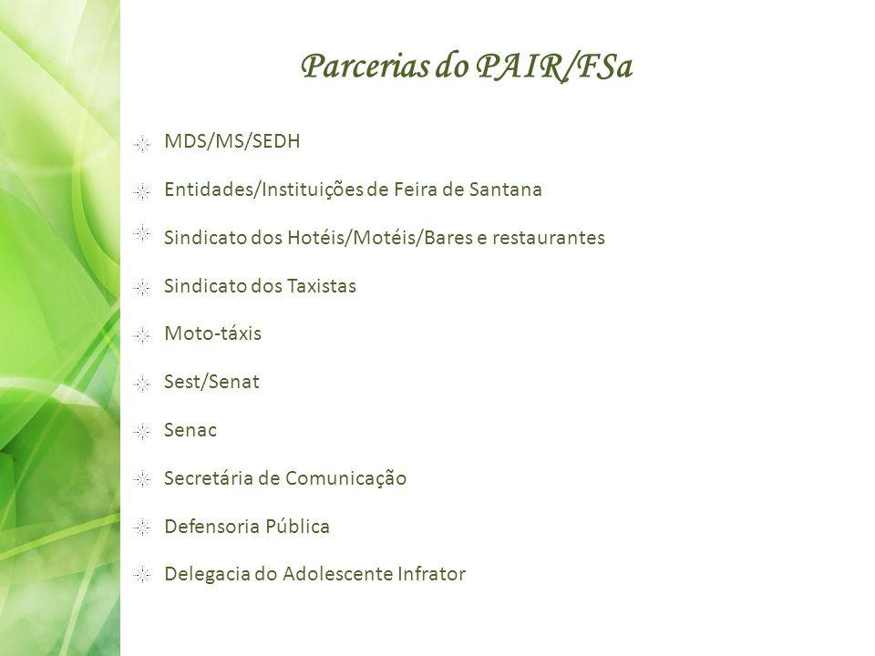 Parcerias do PAIR/FSa MDS/MS/SEDH Entidades/Instituições de Feira de Santana Sindicato dos Hotéis/Motéis/Bares e restaurantes Sindicato dos Taxistas M