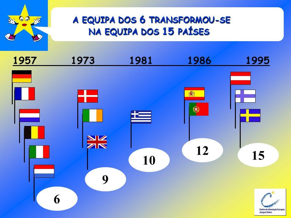 19571973198119861995 6 9 10 12 15 A EQUIPA DOS 6 TRANSFORMOU-SE A EQUIPA DOS 6 TRANSFORMOU-SE NA EQUIPA DOS 15 PAÍSES