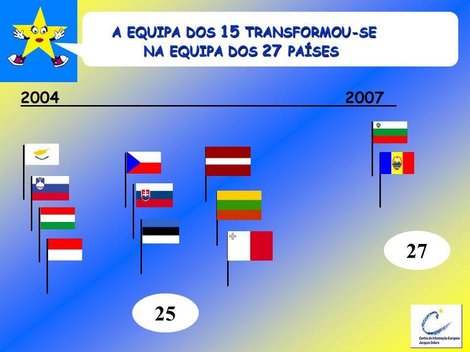 2004 2007 25 27 A EQUIPA DOS 15 TRANSFORMOU-SE A EQUIPA DOS 15 TRANSFORMOU-SE NA EQUIPA DOS 27 PAÍSES Chipre, a Eslovénia, Eslováquia, Estónia, Hungri