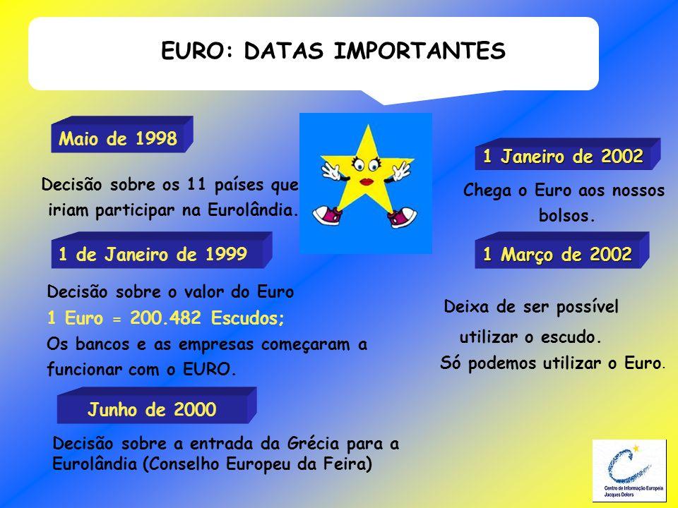 EURO: DATAS IMPORTANTES Deixa de ser possível utilizar o escudo. Só podemos utilizar o Euro. Maio de 1998 1 de Janeiro de 1999 1 Janeiro de 2002 Decis